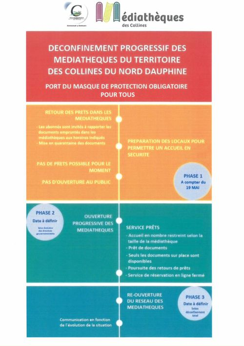 INFORMATIONS MEDIATHEQUE